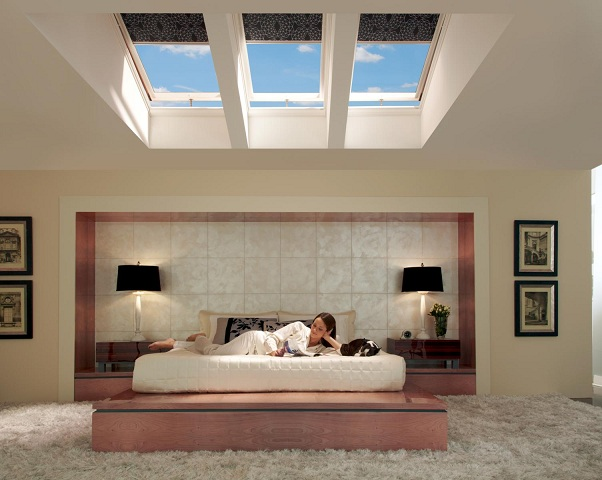 Velux blinds shades Velux skylight shade