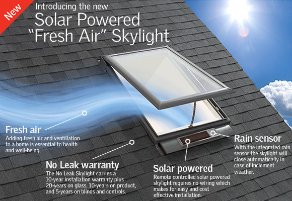 VSS   Solar Powered Fresh Air Skylights By VELUX