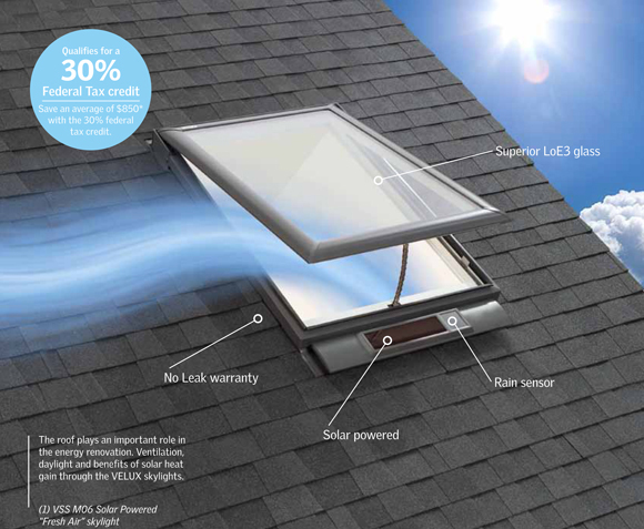Velux solar powered fresh air skylights Velux skylight shade